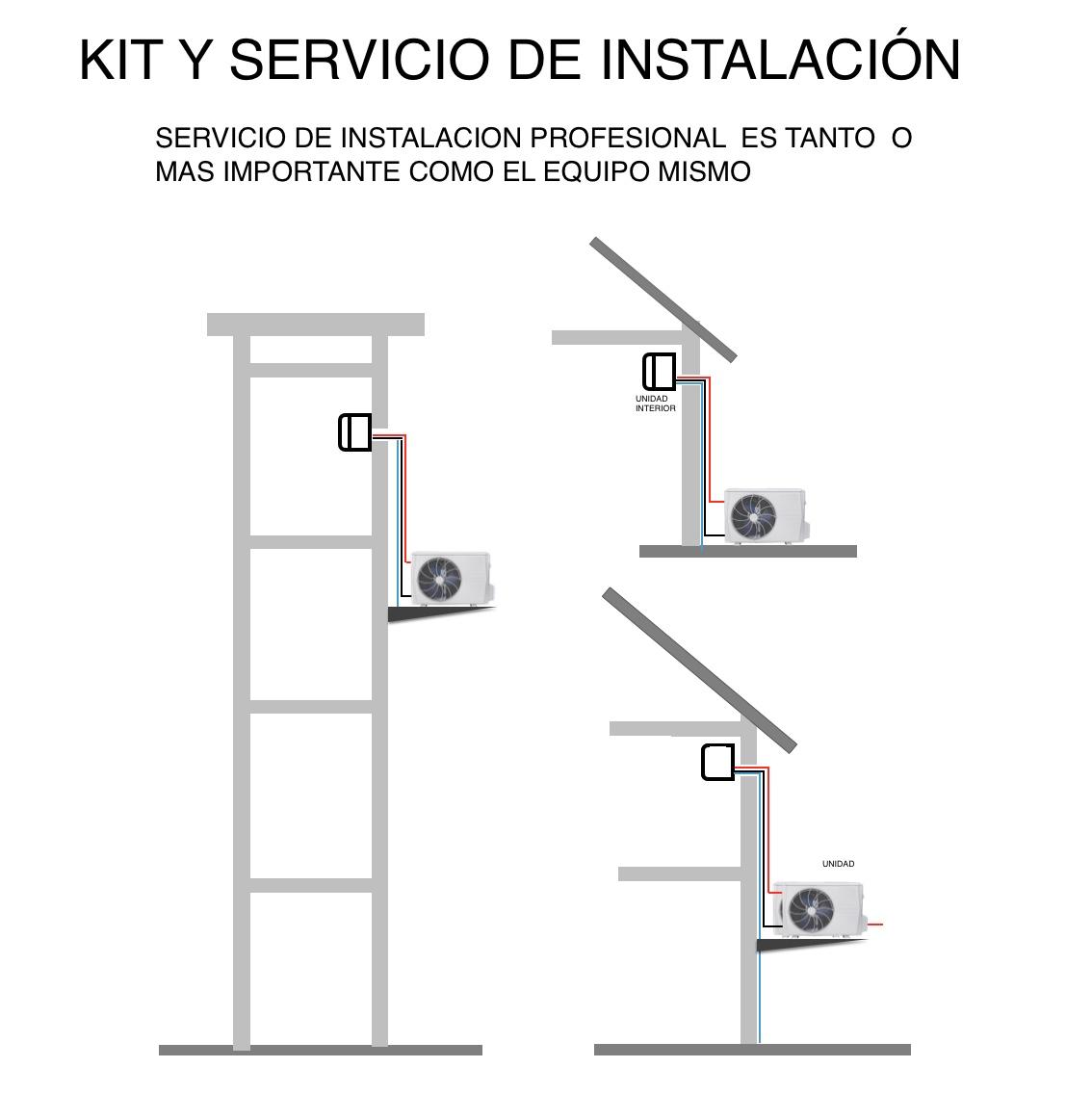 KIT Y SERVICIO DE INSTALACIÓN DE AIRES ACONDICIONADOS SPLIT