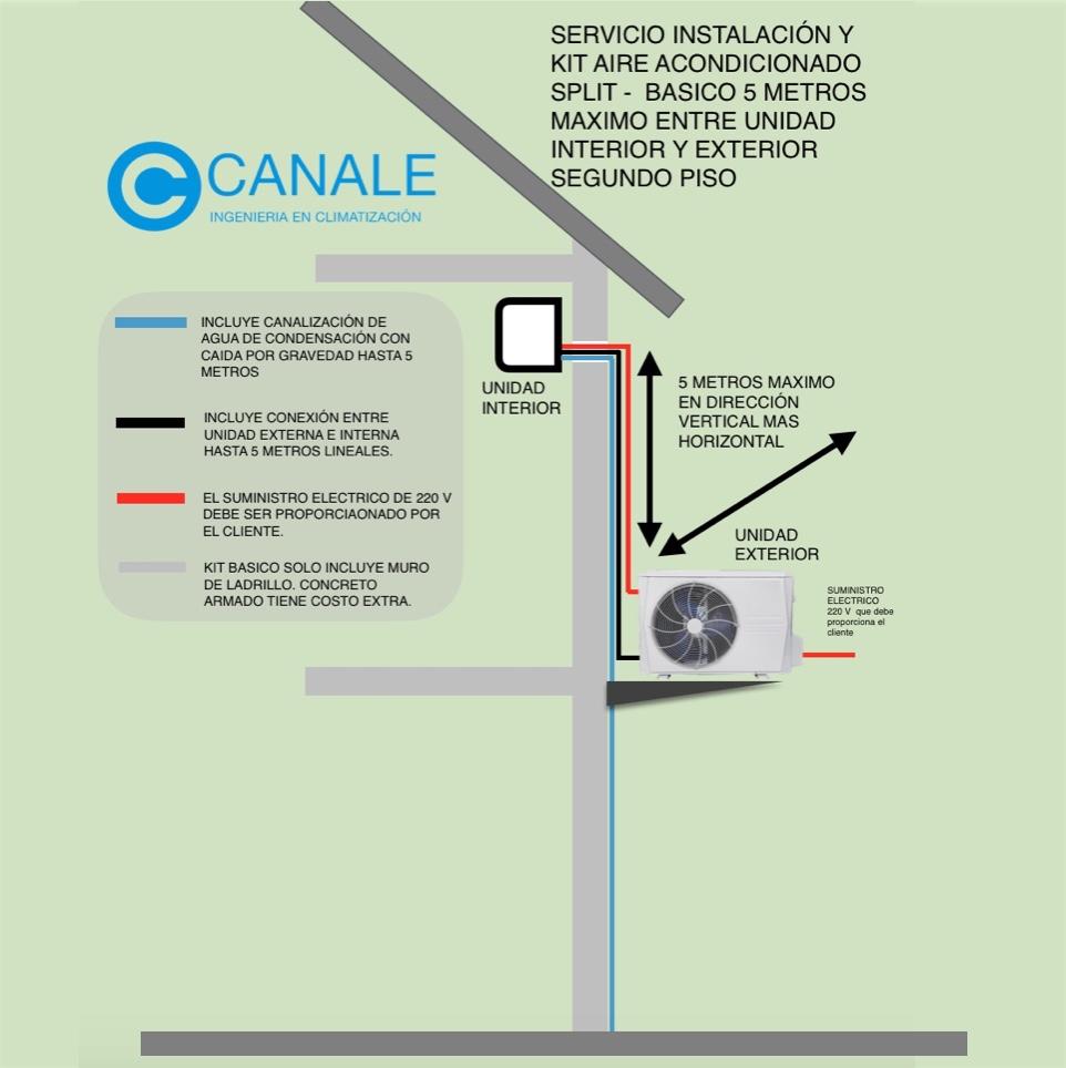 Servicio Instalación de Complejidad Alta con Extensión de cañerías ...