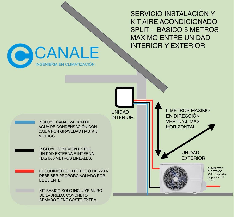 Servicio Instalación Basica hasta 3 metros de Distancia – Aire ...